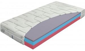 Matrace Airgel comfort 1+1