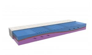 Eukalyptová matrace HYPNOS 80x200 cm
