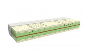 Sendvičová matrace FARAO
