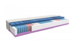 Eukalyptová matrace GRÁCIE 80x200 cm