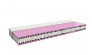 Sendvičová matrace KLASIK  78x195 cm