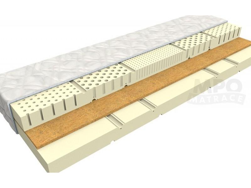 Přírodní matrace Latex Bio Trend