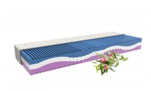 Eukalyptová matrace PERSEA 80x200 cm
