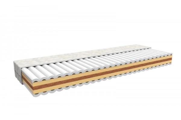 Sendvičová matrace RELAX