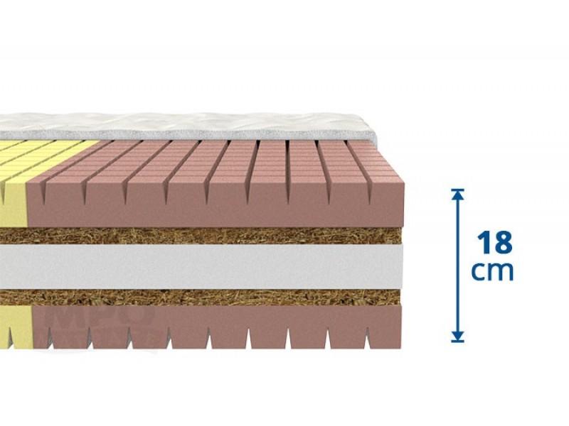 Přírodní matrace Sea Grass Comfort