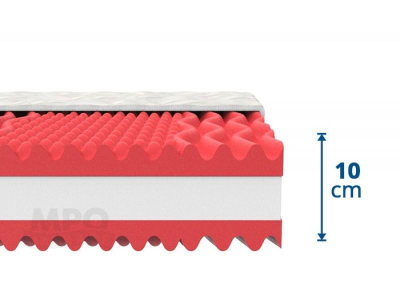 Sendvičová matrace Standard